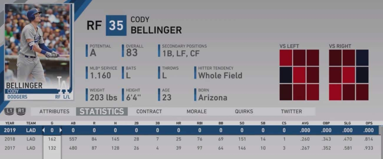 #4 Cody Bellinger MLB Career Simulation MLB the Show 19 - Daily Game Moments. Everyday Game Moments